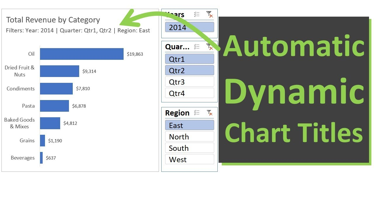 Automatically Create Descriptive And Dynamic Pivot Chart Titles In Excel