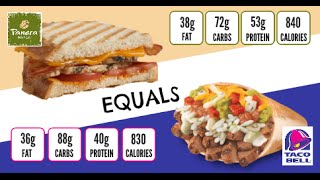 Equals and Alternatives Episode 62: Panera Chipotle Chicken Panini and Taco Bell XXL Burrito