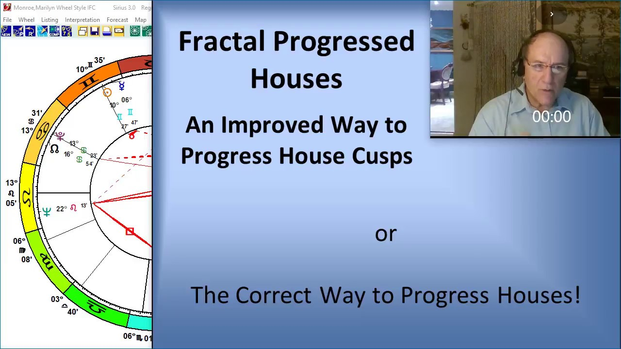 Fractal Progressed Houses And The Fractal Primary Chart Youtube