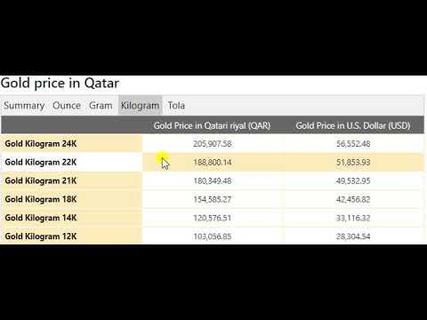 Gold Price Today in Qatar in Qatari riyal (QAR) 26 Jun 2020