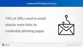Phishing - Email Security Threats