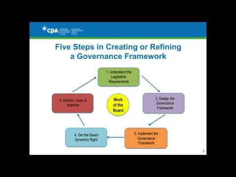 Governance for Not-for-Profit Organizations Questions for Directors to Ask