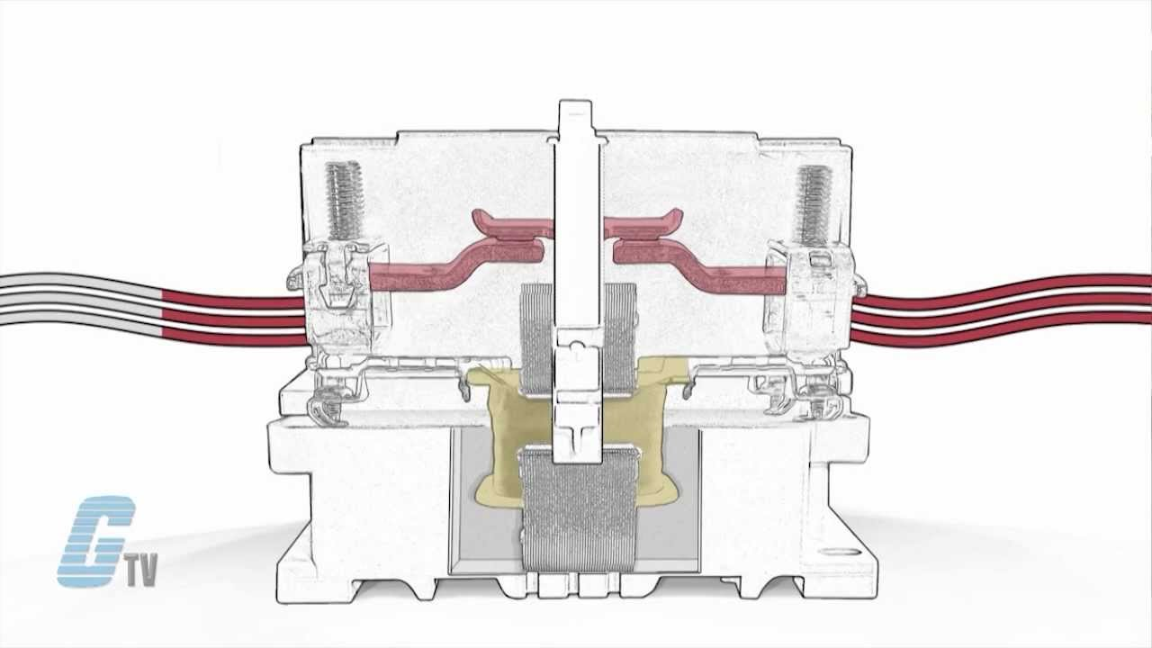 Ac Contactor Wiring Diagram Hvac