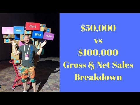 $50,000 or $100,000, Gross or Net Ebay sales 2018. Whats you