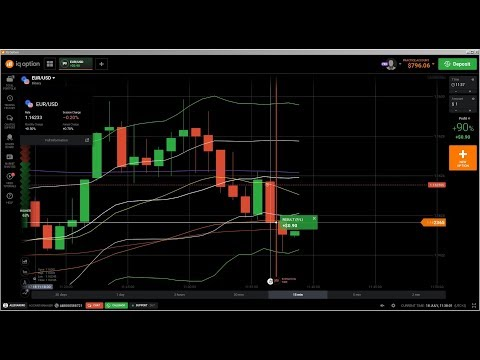 💱 Online Trading: live trading, trade market, currency trading, how to play the stock market
