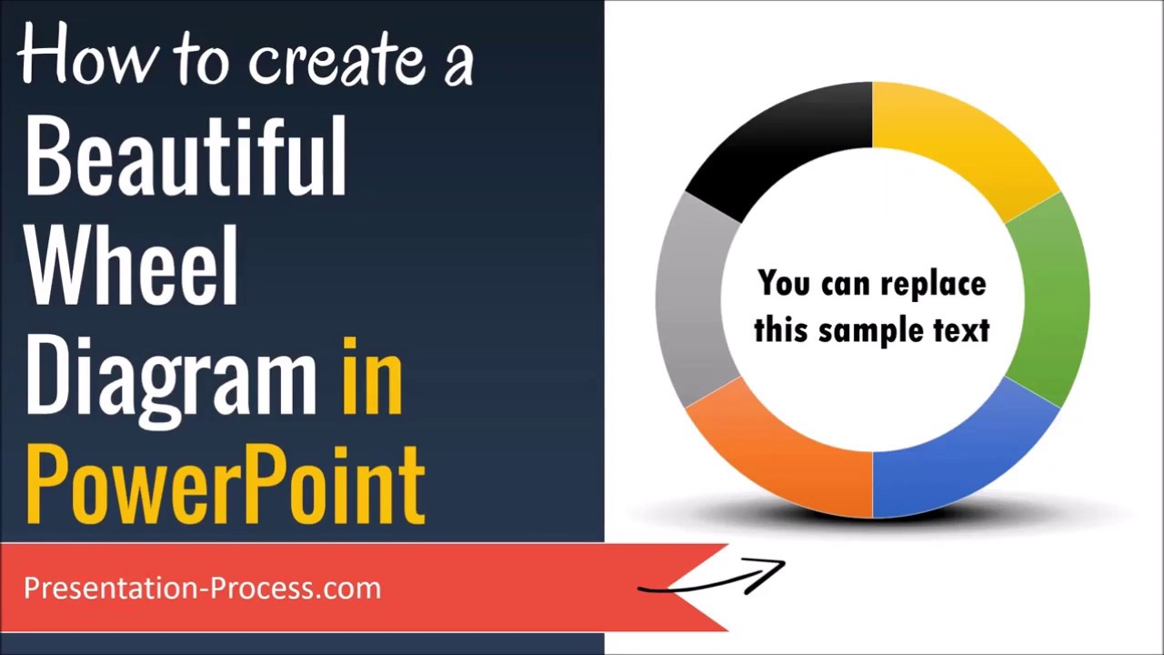 Powerpoint Tutorial For Beautiful Wheel Diagram