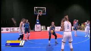Majstrovstvá sveta stredných škôl v basketbale 3x3