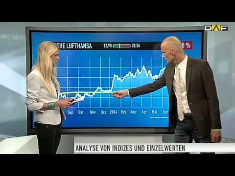 Maydorns Meinung: Deutsche Bank, Commerzbank, Lufthansa, Nor