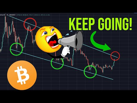 bitcoin-pumps-again!-tesla-to-$6000?-stock-prediction