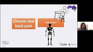 Ihsane Hmamouchi || From Chronic Low Back Pain to Axial Spondyloarthritis