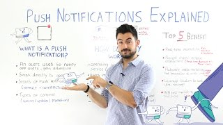 What is a Push Notification and how do they work | Pulsate Academy™