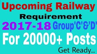 Upcoming Railway Requirement 2017-18 20000+ Post 2017 Video