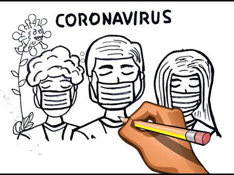 Dibujo Facil De Como Evitar Contagio De Coronavirus Dibujo De