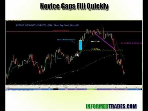 How to Trade Gaps.mp4