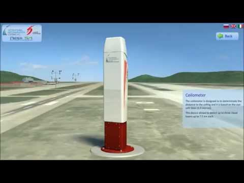 Automated Weather Observing System (AWOS) NESA S.r.l & IANS