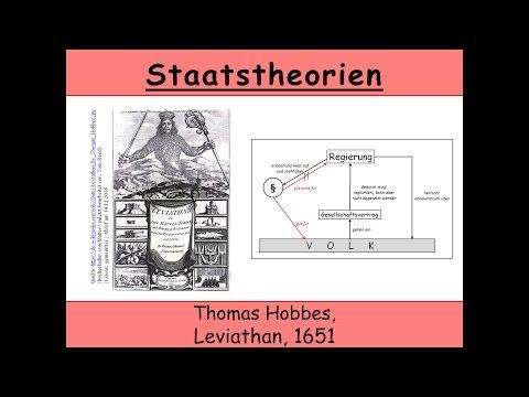 Staatstheorie von Thomas Hobbes, Leviathan (Absolutismus   Gesellschaftsvertrag  Naturzustand)