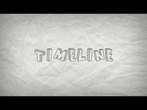 Thriller Genre Timeline
