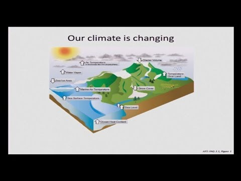 Science of Climate Change - Water Climate and Society:  Challenges in a Rapidly Changing World