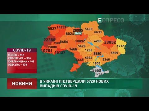 Коронавирус в Украине: статистика за 10 октября