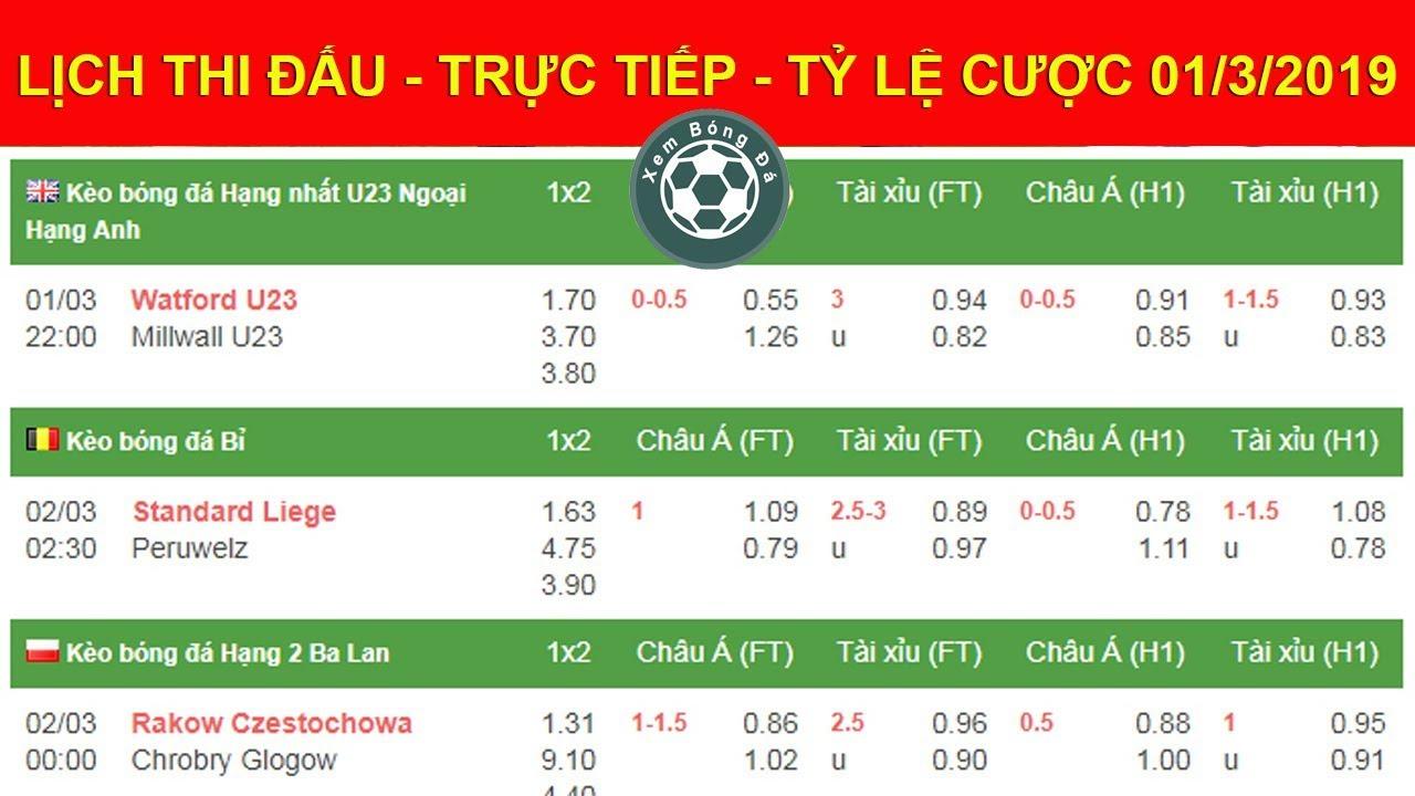 Lịch thi đấu bóng đá hôm nay 1/3★Trực tiếp bóng đá hôm nay trên VTV6 và K+ HD | Xem Bóng Đá