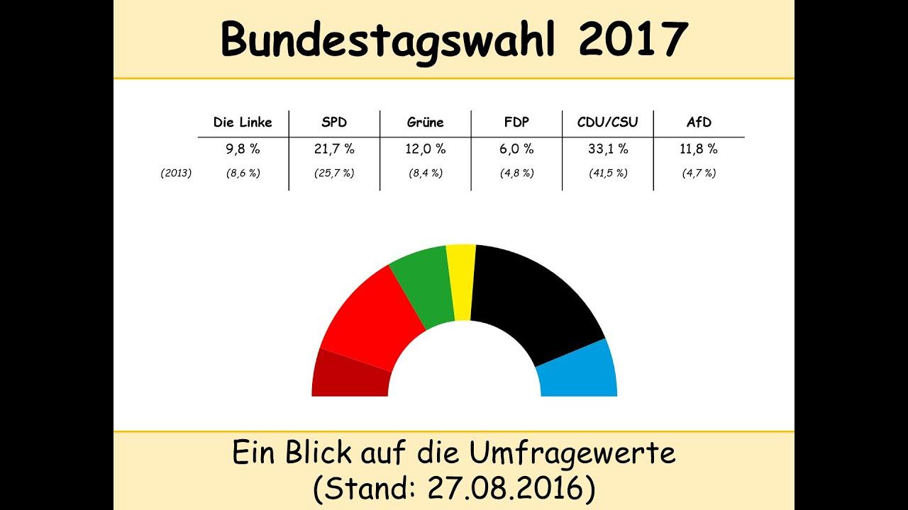 Bundeskanzlerwahl österreich