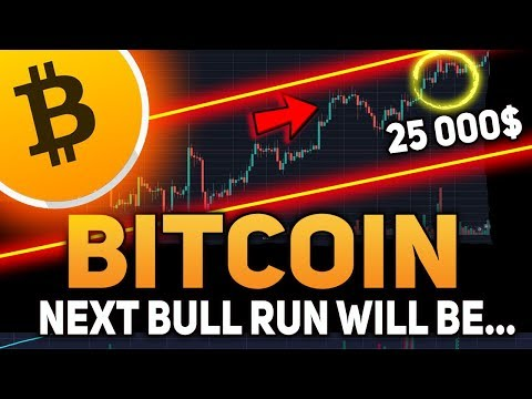 Bitcoin The Real Date Of The Next Bull Run DAY X