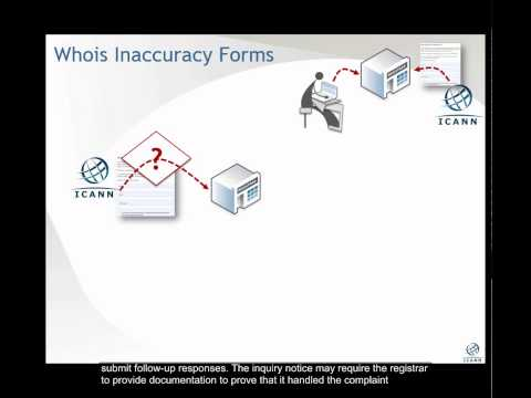 Whois Inaccuracy Forms