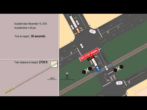 Animation of Accident Reconstruction Highway-Railroad Grade Crossing