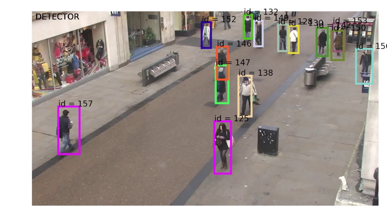 Multiple object tracking with dlib correlation tracker and