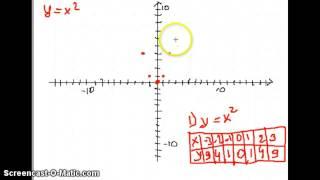 График с помощью функции y=x^2  #1