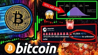 """BITCOIN """"Stuck"""" in CHASM PHASE?! WHALE MOVE: 43,564 $BTC!! CME Gap FILLED!?"""