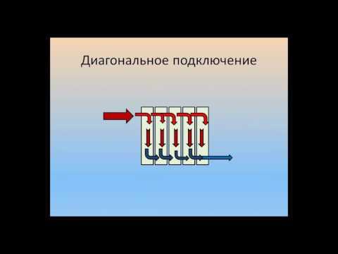 Схемы подключения радиаторов отопления.Особенности каждой схемы