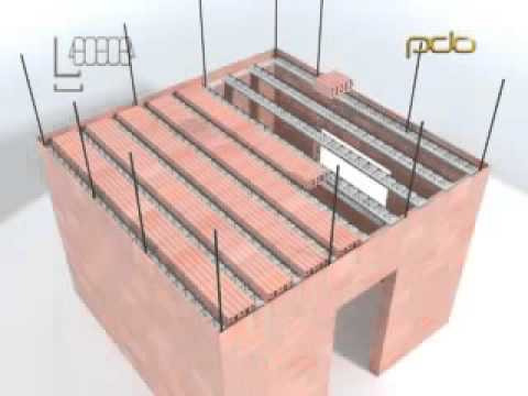 Tijolo ceramico estrutural montagem laje piso e laje forro for Pisos ceramicos