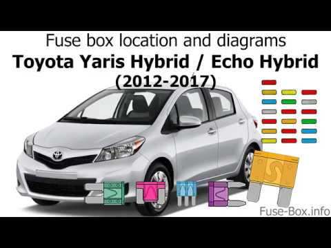 fuse box location and diagrams toyota yaris hybrid echo. Black Bedroom Furniture Sets. Home Design Ideas