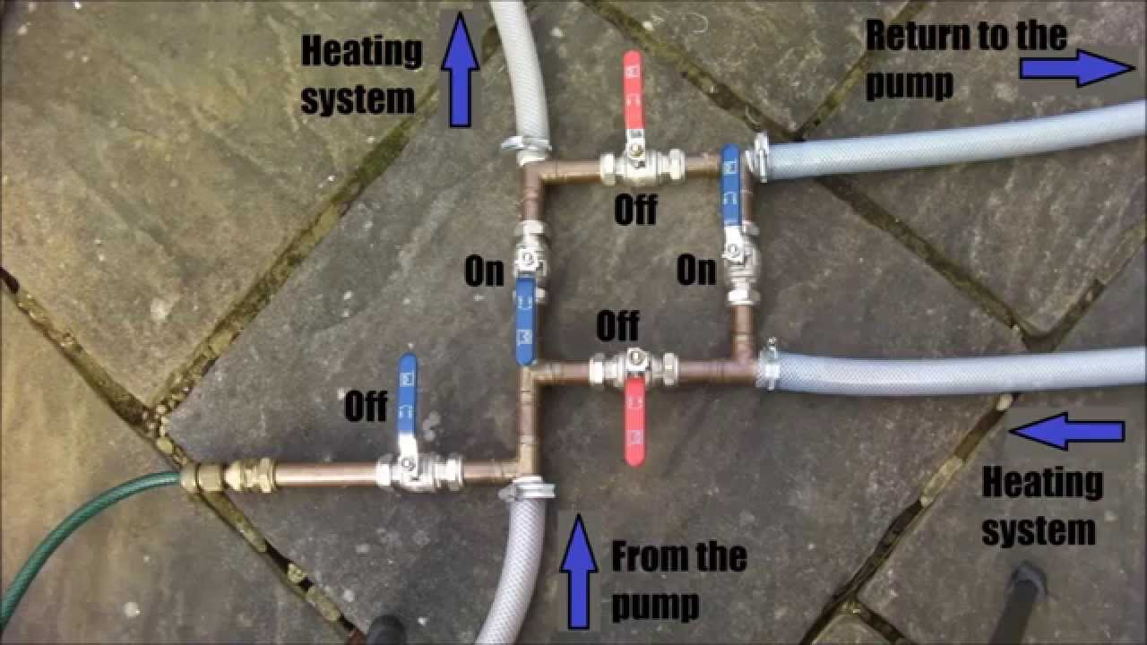 How to make a central heating power flusher with a submersible dirty water pump  YouTube