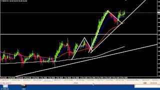 Spartan Forex Trader Academy Live room - Full session!
