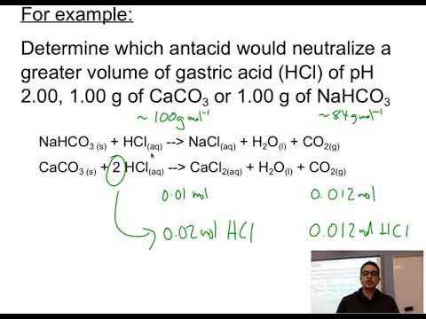 IB Chemistry Option D (2014 Syllabus): pH Regulation of the Stomach