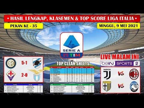 Hasil Liga Italia Tadi Malam ~ INTER MILAN VS SAMPDORIA, FIORENTINA VS LAZIO Liga Italia 2021