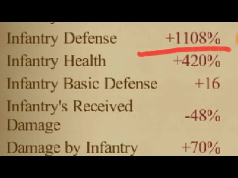 Clash Of Kings : The Power Of 1100% INFANTRY DEFENSE
