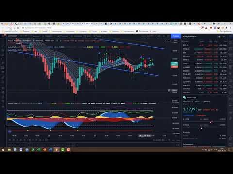 tudsz kereskedni bitcoin futures az etrade-en nasdaq trading btc
