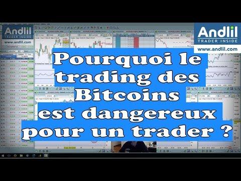 Les dangers du Bitcoin, pourquoi il ne faut pas le trader ?