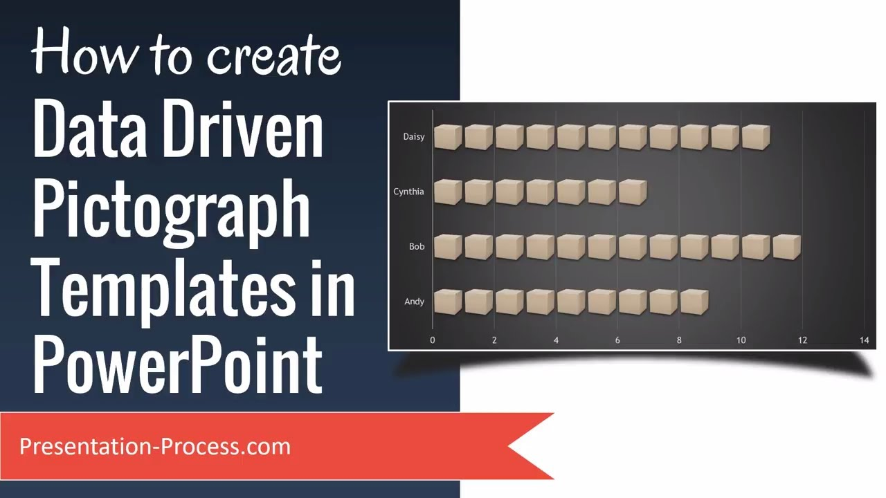How To Create Data Driven Pictograph Templates In Powerpoint Youtube