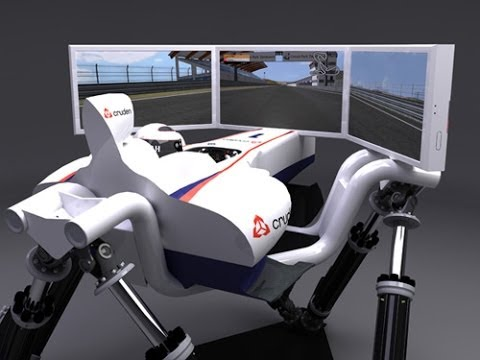 Formula 1Racing Use of Software Testing