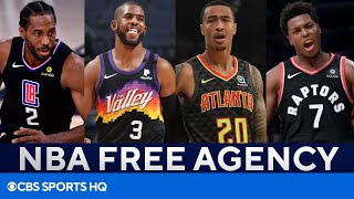2021 NBA Free Agency: Kawhi Leonard, Chris Paul, Kyle Lowry, & MORE