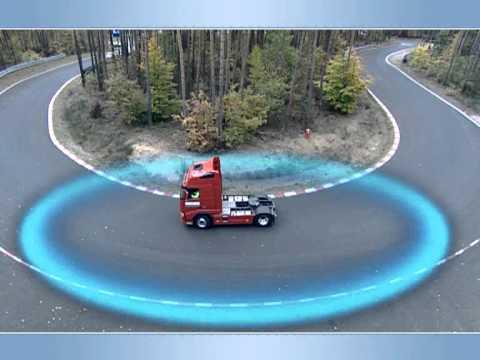 CAR 2 CAR Communication Consortium: Warning Lights On