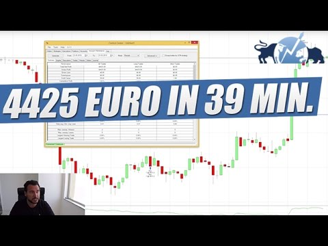 Daytrading und wie du 4425 Euro in 39 Minuten verdienst