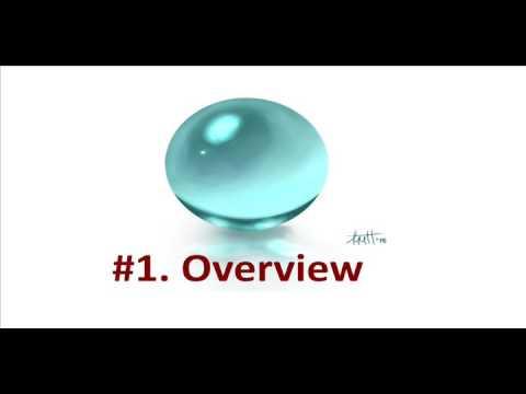 Online Marketing Newbie Tutorials  Part 1 : overview