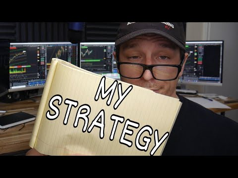 My Trading Strategy & Set Up | Full Guide