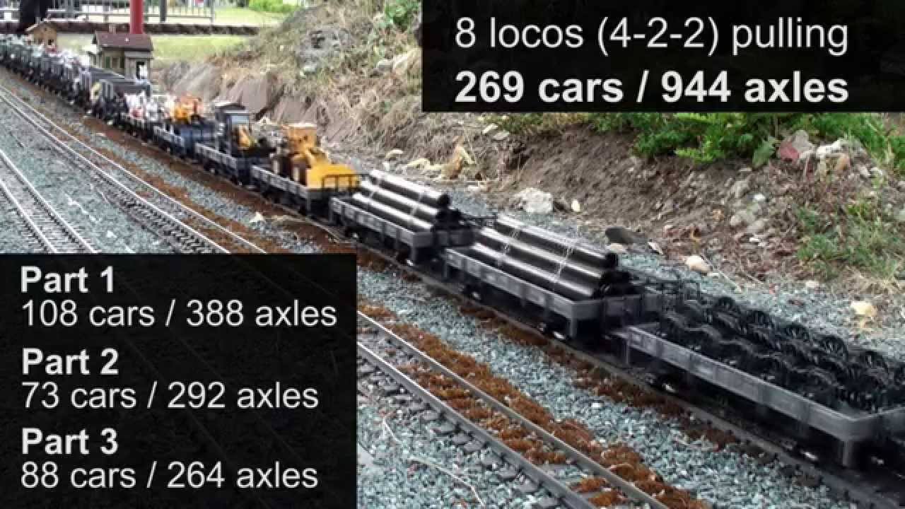 very long g scale train 269 cars world 39 s longest g scale train on youtube 2015 youtube. Black Bedroom Furniture Sets. Home Design Ideas