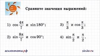 Сравнение значений тригонометрических выражений